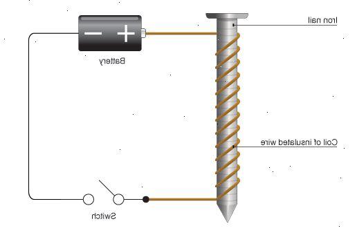 lav en elektromagnet